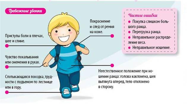 Как правильновыбрать рюкзак рюкзак советских времен для грибников
